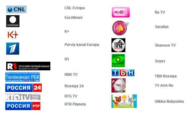 Russian Channels