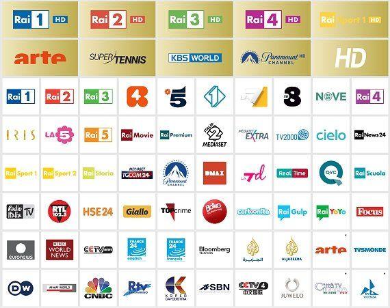 Tivu Sat, Italian Satellite TV in Estepona y Marbella